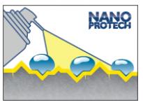 Werkingsprincipe nanotechnologie NanoProtech 2