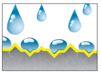 Werkingsprincipe nanotechnologie NanoProtech 3